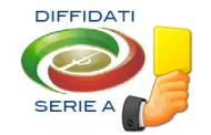 Diffidati e squalificati serie A 1° giornata (recupero) 2011-2012
