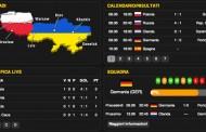 Tutte le statistiche per scommettere su Euro 2012