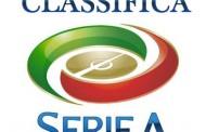 Classifica serie A 2012 3° giornata