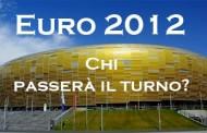 Pronostici Euro 2012 - quote vincente gruppo