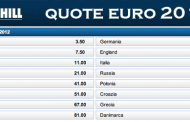 Scommesse Euro 2012 - Quote William Hill vincente