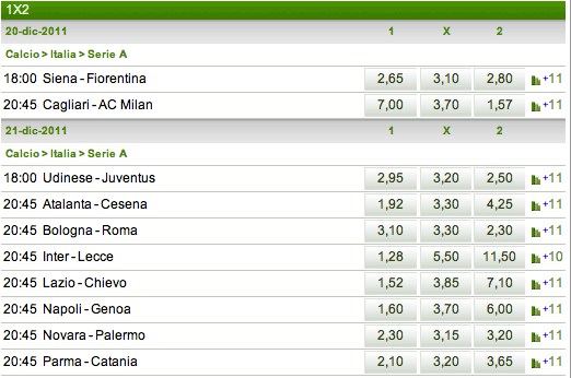 quote serie a unibet
