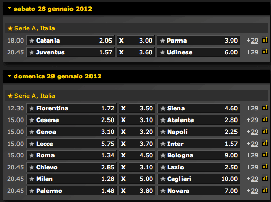 quote scommesse bwin