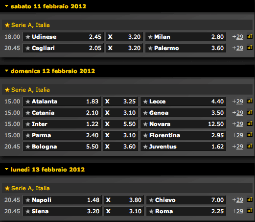 Quote Bwin serie A