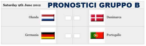 Pronostici Gruppo B Euro 2012