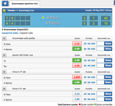 scommesse live tennis