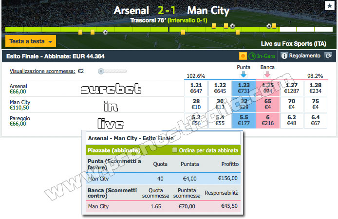 surebet in live con Betfair