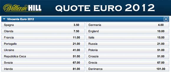 Euro 2012 quote vincente